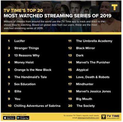 2019 yılının en çok izlenen dizileri
